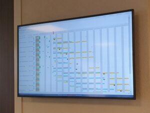 Projectmanagementboard